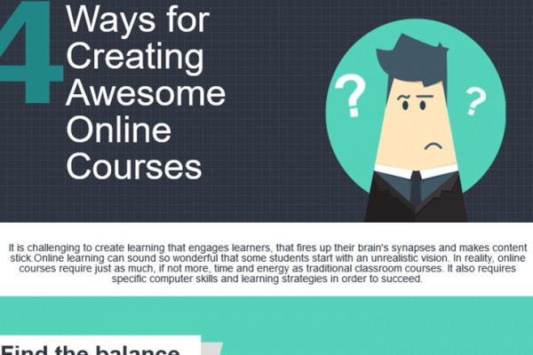 ways-for-creating-online-course-mathemagenesis.com