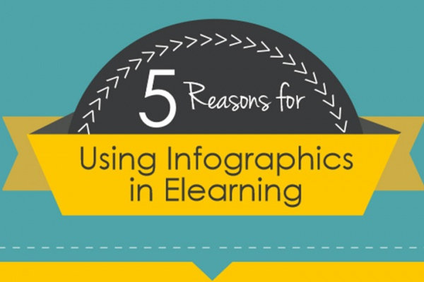 5-reasons-usinf-infographics-in-e-learning-mathemagenesis.com