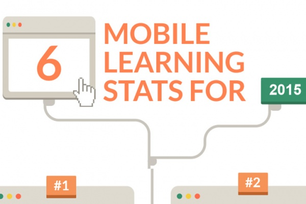 6-mobile-learning-stats-2015