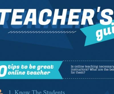 10-tips-online-teaching-mathemagenesis.com