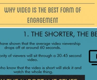 video-best-way-for-engagement-mathemagenesis.com